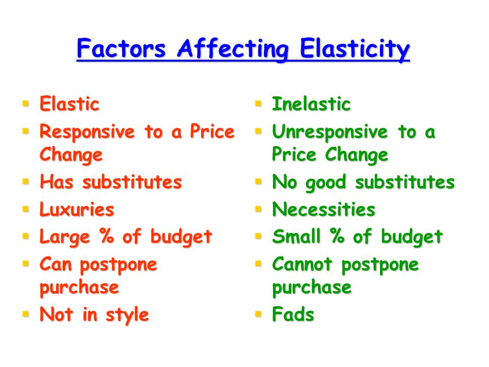 Factors Affecting Elasticity  Elastic  Responsive to a Price Change  Has substitutes  Luxuries  Large % of budget  Can postpone purchase  Not in style  Inelastic  Unresponsive to a Price Change  No good substitutes  Necessities  Small % of budget  Cannot postpone purchase  Fads