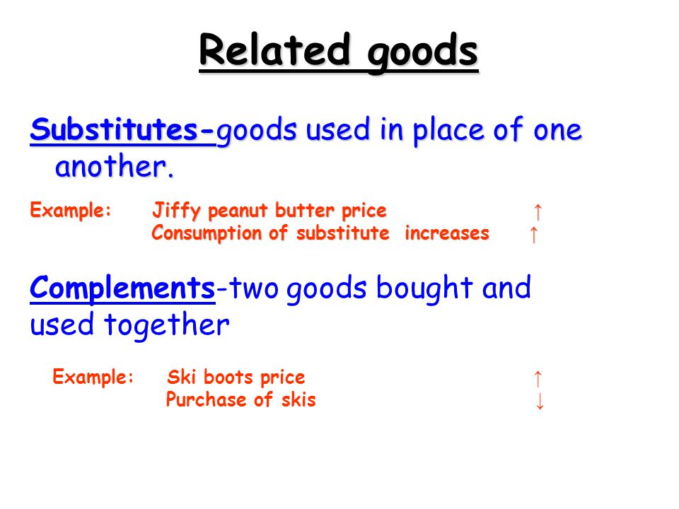 Related goods Substitutes-goods used in place of one another. Example: Jiffy peanut butter price ↑ Consumption of substitute increases ↑ Consumption o