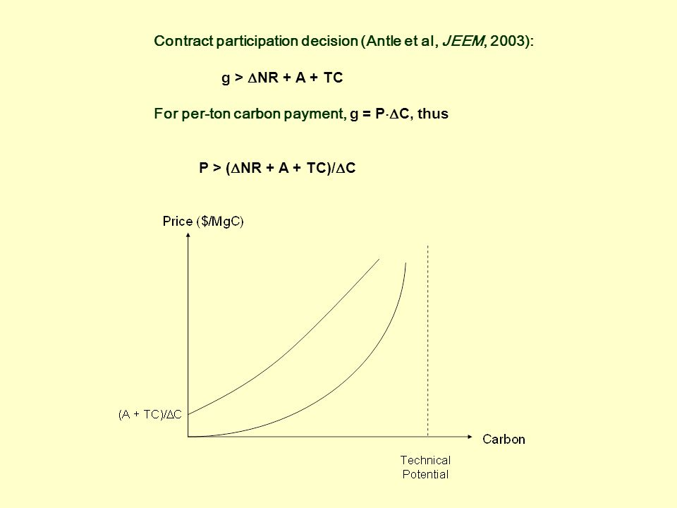 Contract participation decision (Antle et al, JEEM, 2003): g >  NR + A + TC For per-ton carbon payment, g = P  C, thus P > (  NR + A + TC)/  C