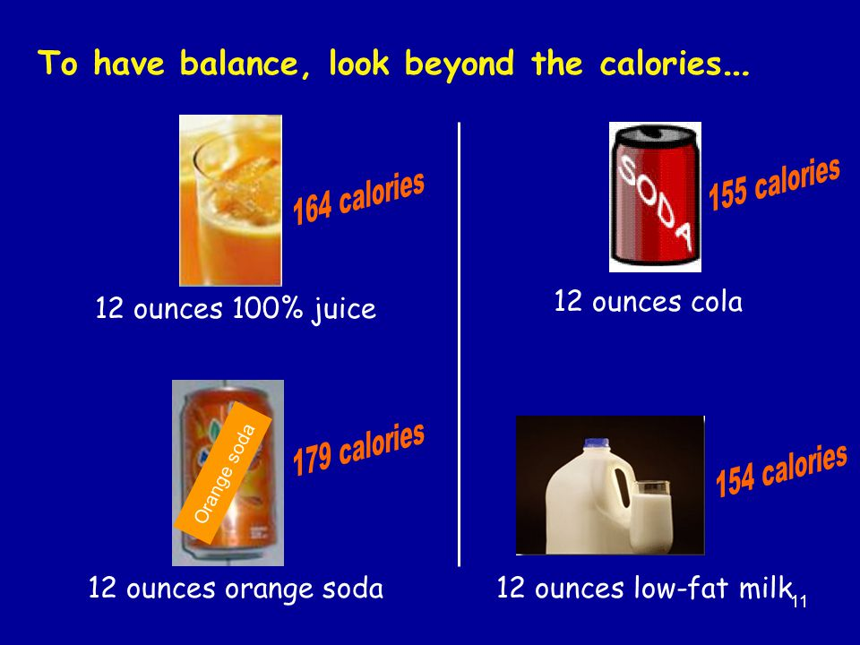 11 To have balance, look beyond the calories … 12 ounces low-fat milk 12 ounces cola 12 ounces 100% juice 12 ounces orange soda Orange soda