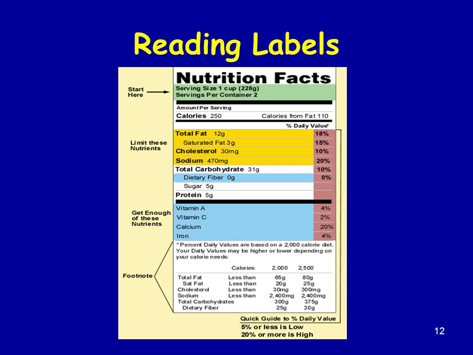 12 Reading Labels