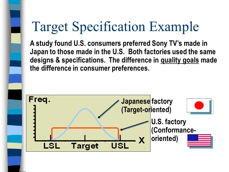 Quality Loss Function; Distribution of Products Produced Low loss High loss Frequency Lower Target Upper Specification Loss (to producing organization, customer, and society) Quality Loss Function (a) Unacceptable Poor Fair Good Best Target-oriented quality yields more product in the best category Target-oriented quality brings products toward the target value Conformance-oriented quality keeps product within three standard deviations Distribution of specifications for product produced (b)