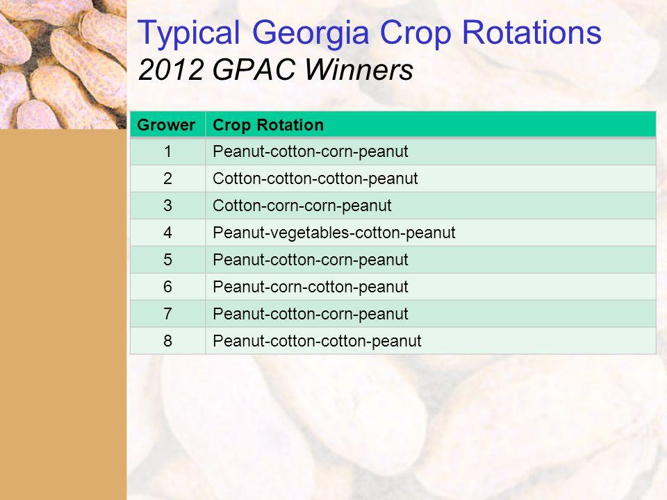 Typical Georgia Crop Rotations 2012 GPAC Winners GrowerCrop Rotation 1Peanut-cotton-corn-peanut 2Cotton-cotton-cotton-peanut 3Cotton-corn-corn-peanut 4Peanut-vegetables-cotton-peanut 5Peanut-cotton-corn-peanut 6Peanut-corn-cotton-peanut 7Peanut-cotton-corn-peanut 8Peanut-cotton-cotton-peanut
