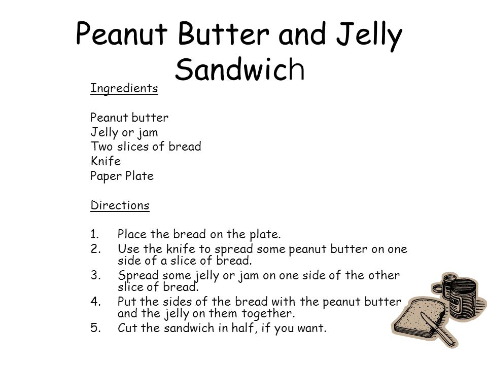 Peanut Butter and Jelly Sandwic h Ingredients Peanut butter Jelly or jam Two slices of bread Knife Paper Plate Directions 1.Place the bread on the plate.