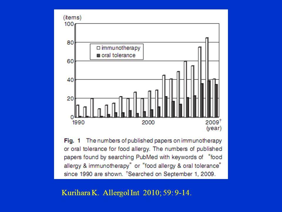 Kurihara K. Allergol Int 2010; 59: 9-14.