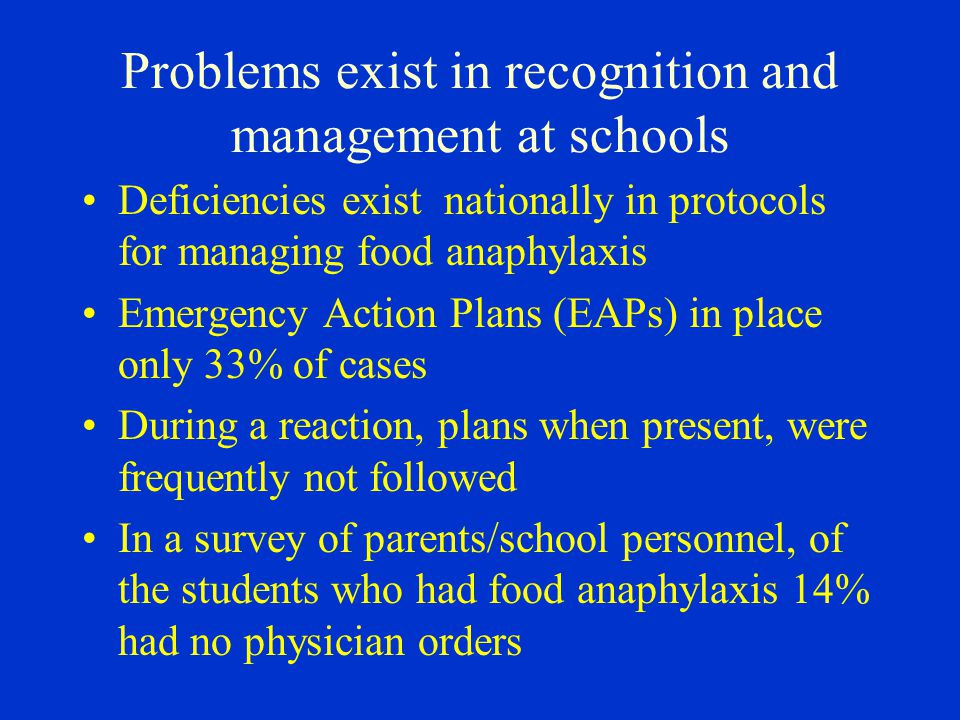 Problems exist in recognition and management at schools Deficiencies exist nationally in protocols for managing food anaphylaxis Emergency Action Plans (EAPs) in place only 33% of cases During a reaction, plans when present, were frequently not followed In a survey of parents/school personnel, of the students who had food anaphylaxis 14% had no physician orders