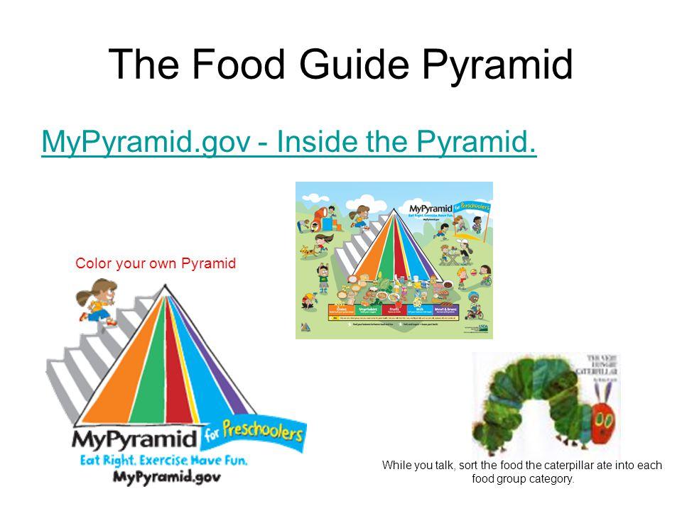 The Food Guide Pyramid MyPyramid.gov - Inside the Pyramid.