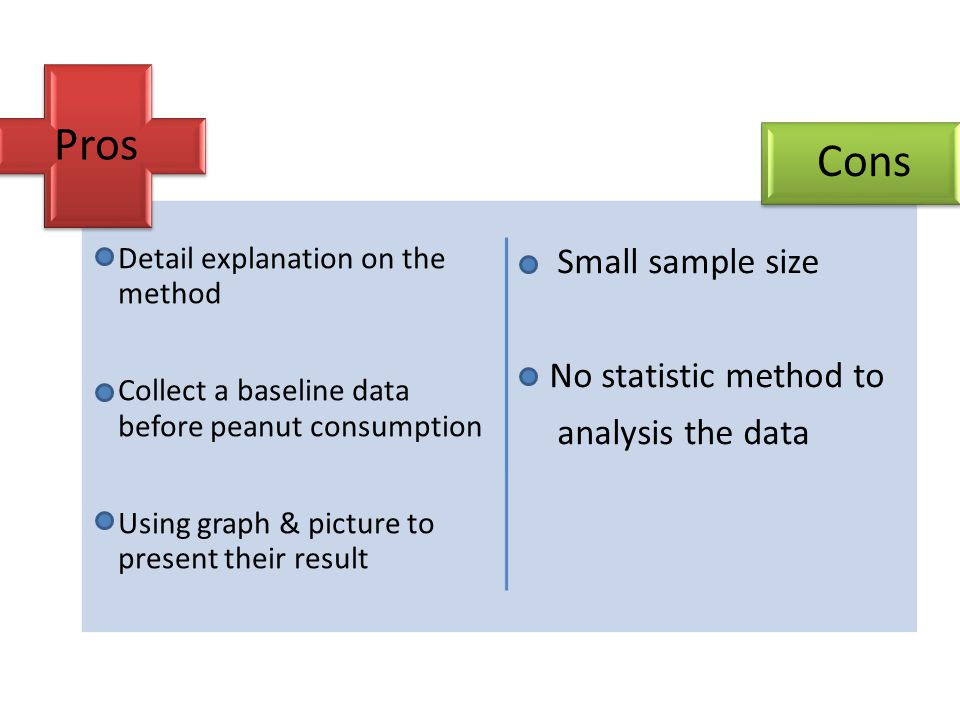 Detail explanation on the method Collect a baseline data before peanut consumption Using graph & picture to present their result Small sample size No statistic method to analysis the data Pros Cons