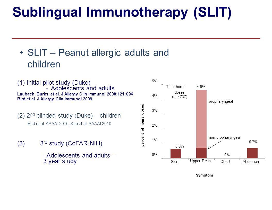 Sublingual Immunotherapy (SLIT) 5% (1) Initial pilot study (Duke) - Adolescents and adults Laubach, Burks, et al. J Allergy Clin Immunol 2008;121:S96
