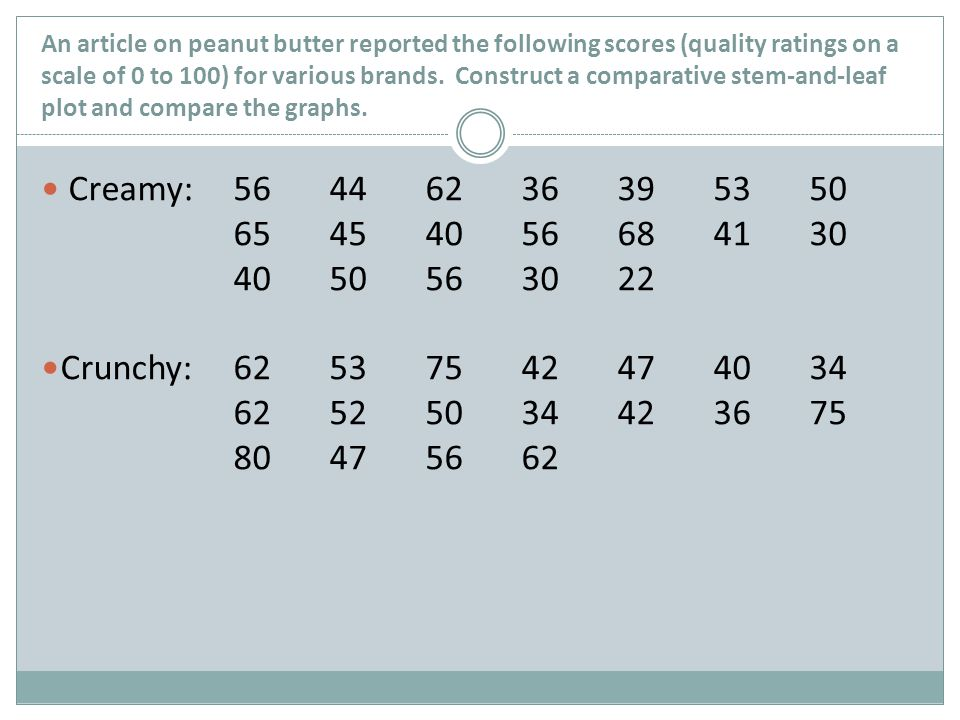 An article on peanut butter reported the following scores (quality ratings on a scale of 0 to 100) for various brands.