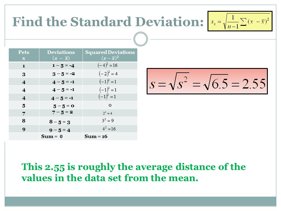 Find the Standard Deviation: This 2.55 is roughly the average distance of the values in the data set from the mean.