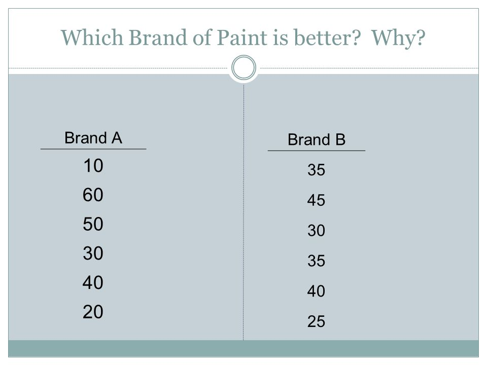 Which Brand of Paint is better Why Brand A 10 60 50 30 40 20 Brand B 35 45 30 35 40 25