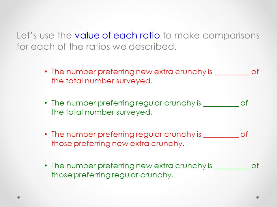 Let's use the value of each ratio to make comparisons for each of the ratios we described.