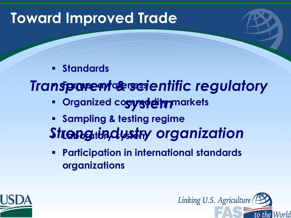 Toward Improved Trade  Standards  Farmer awareness  Organized commodity markets  Sampling & testing regime  Laboratory system  Participation in international standards organizations Strong industry organization Transparent & scientific regulatory system