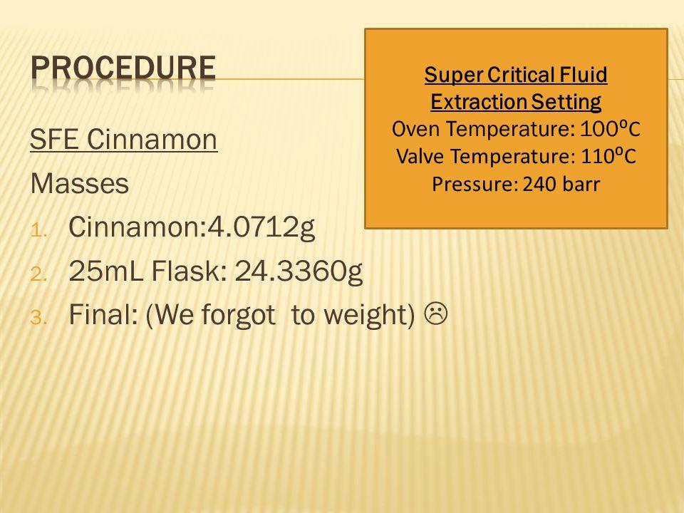 SFE Cinnamon Masses 1. Cinnamon:4.0712g 2. 25mL Flask: 24.3360g 3.