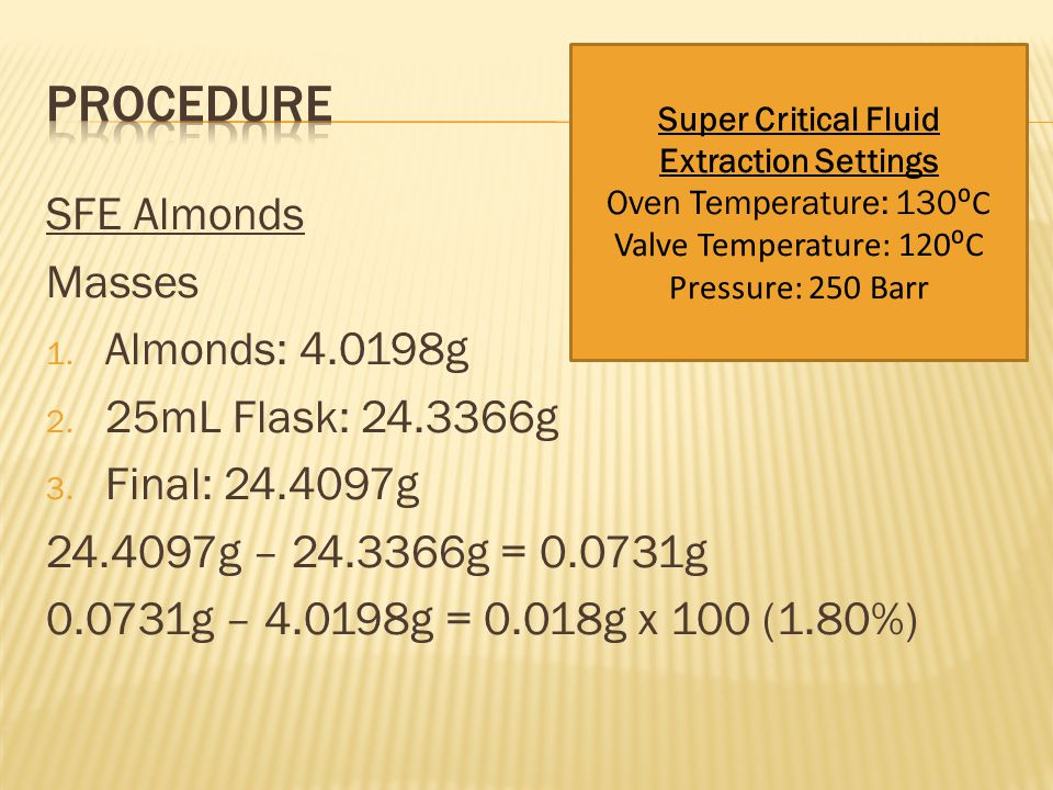 SFE Almonds Masses 1. Almonds: 4.0198g 2. 25mL Flask: 24.3366g 3. Final: 24.4097g 24.4097g – 24.3366g = 0.0731g 0.0731g – 4.0198g = 0.018g x 100 (1.80
