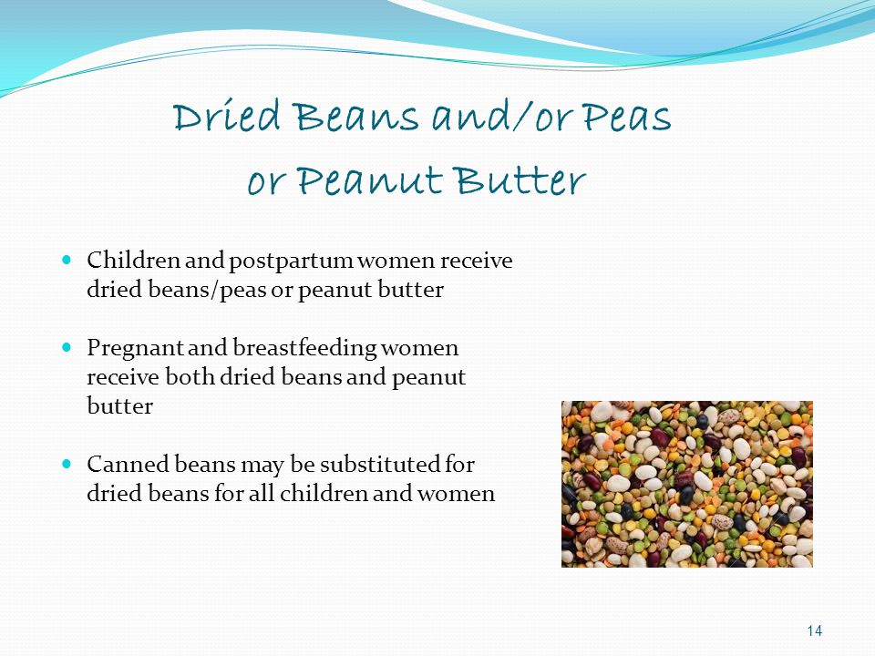 14 Children and postpartum women receive dried beans/peas or peanut butter Pregnant and breastfeeding women receive both dried beans and peanut butter