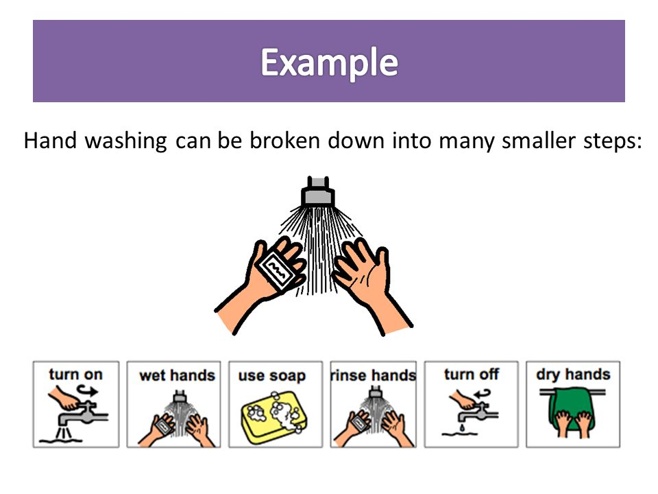 Hand washing can be broken down into many smaller steps: