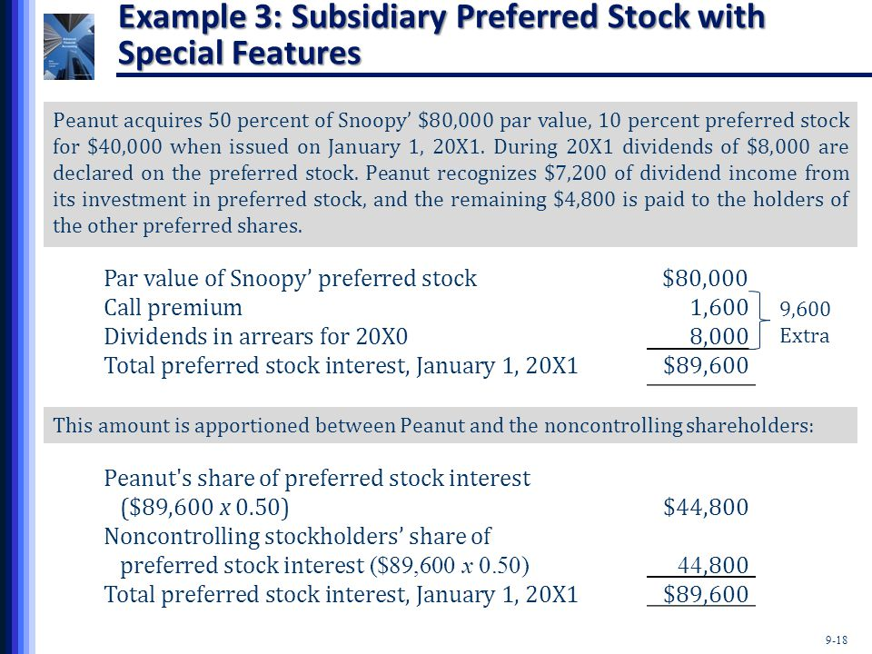 9-18 Example 3: Subsidiary Preferred Stock with Special Features Peanut acquires 50 percent of Snoopy' $80,000 par value, 10 percent preferred stock f