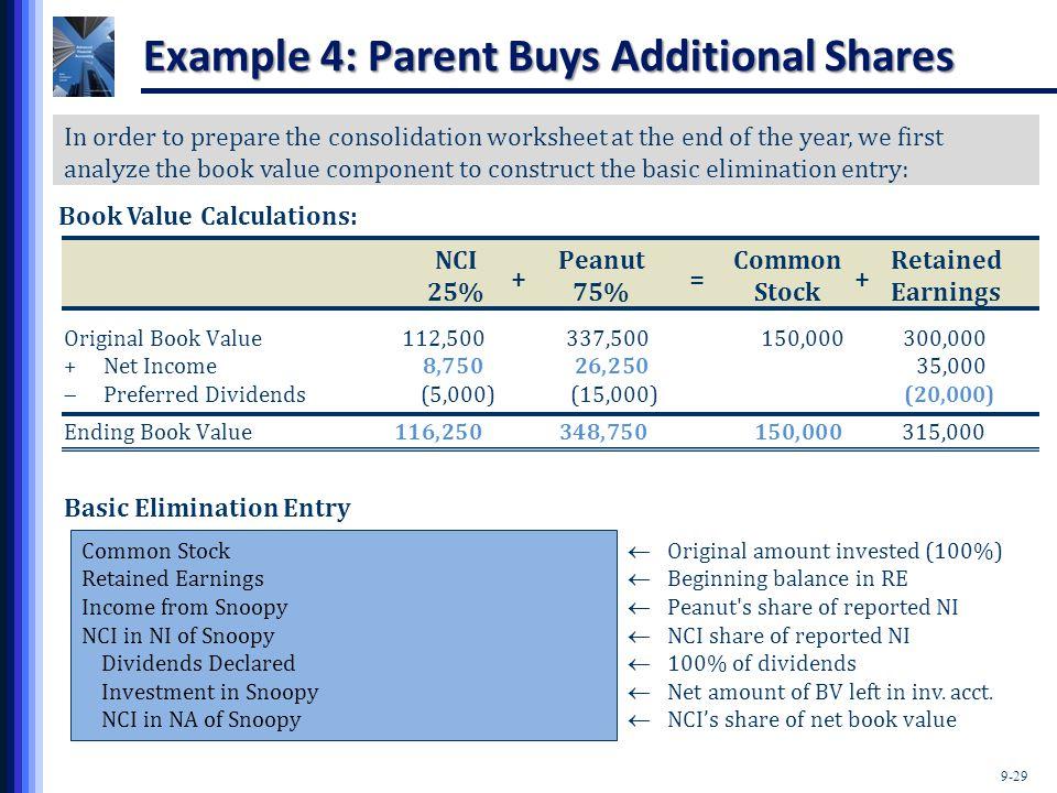 9-29 NCIPeanutCommonRetained 25%75%StockEarnings Original Book Value112,500)337,500) 150,000300,000) + Net Income8,750)26,250)35,000)  Preferred Divi