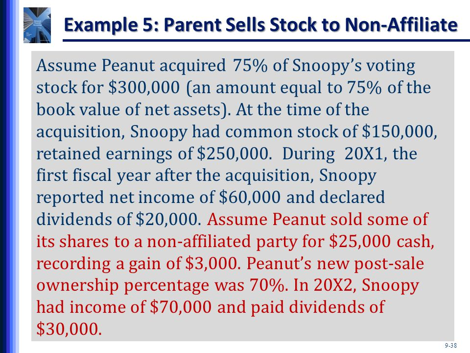 9-38 Example 5: Parent Sells Stock to Non-Affiliate Assume Peanut acquired 75% of Snoopy's voting stock for $300,000 (an amount equal to 75% of the bo