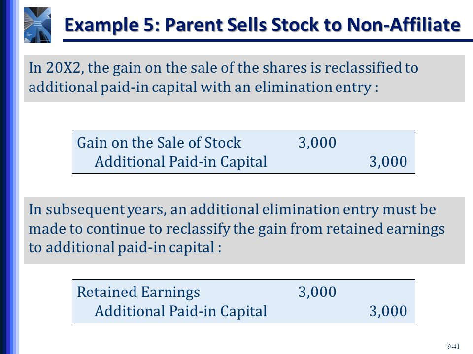 9-41 In 20X2, the gain on the sale of the shares is reclassified to additional paid-in capital with an elimination entry : Gain on the Sale of Stock3,
