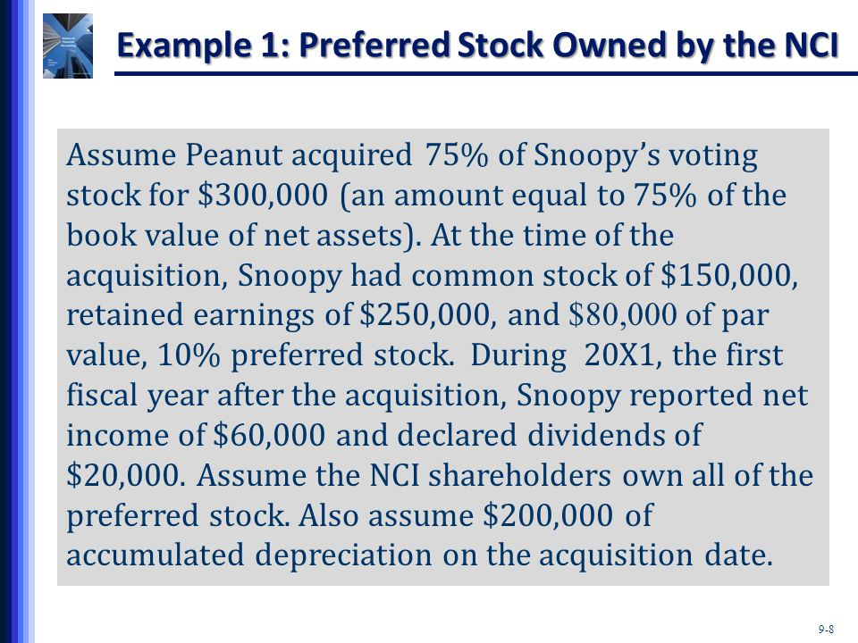 9-8 Example 1: Preferred Stock Owned by the NCI Assume Peanut acquired 75% of Snoopy's voting stock for $300,000 (an amount equal to 75% of the book v