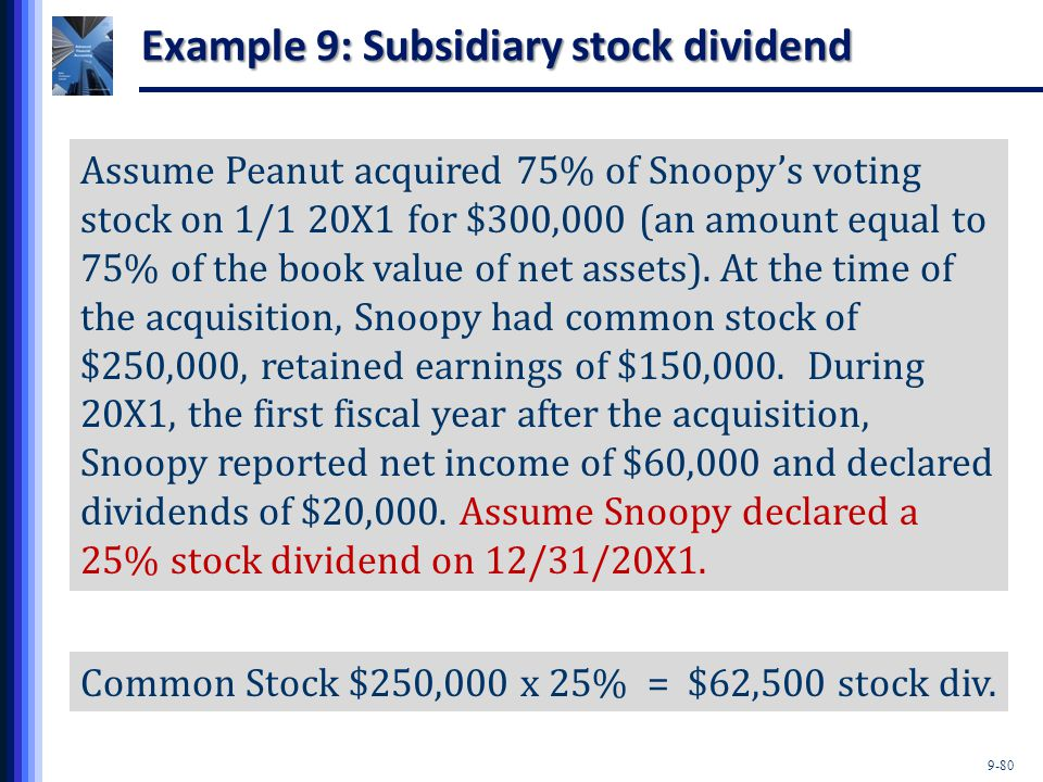 9-80 Example 9: Subsidiary stock dividend Assume Peanut acquired 75% of Snoopy's voting stock on 1/1 20X1 for $300,000 (an amount equal to 75% of the