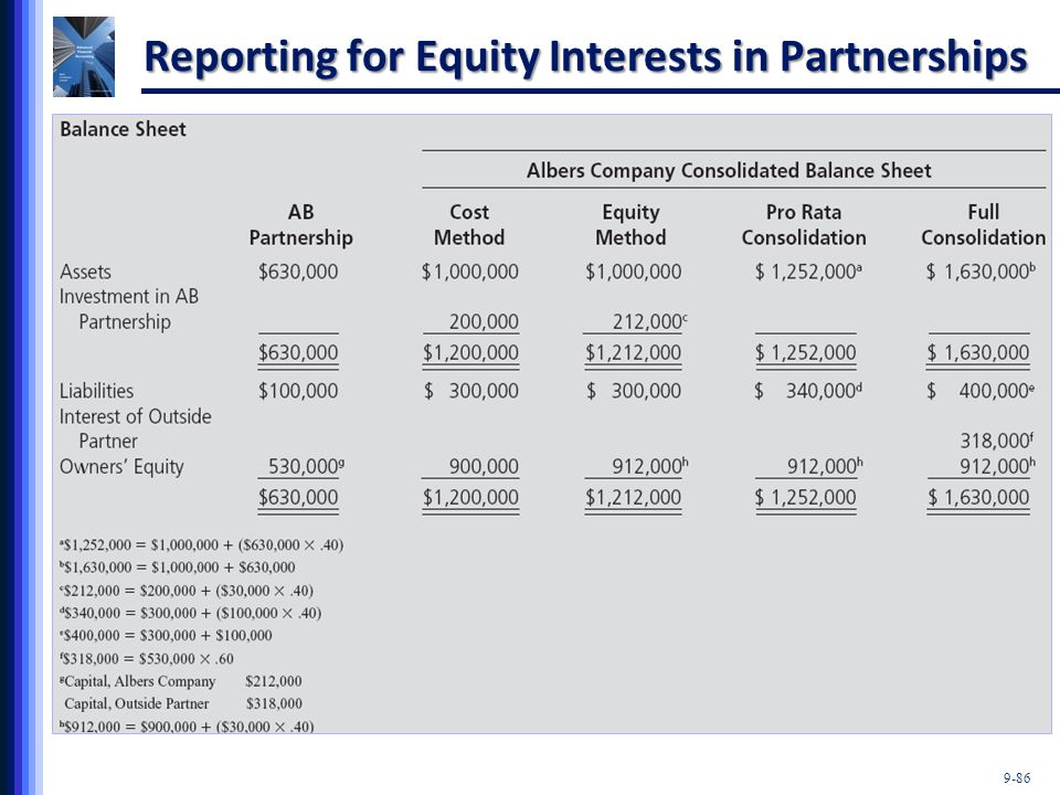 9-86 Reporting for Equity Interests in Partnerships