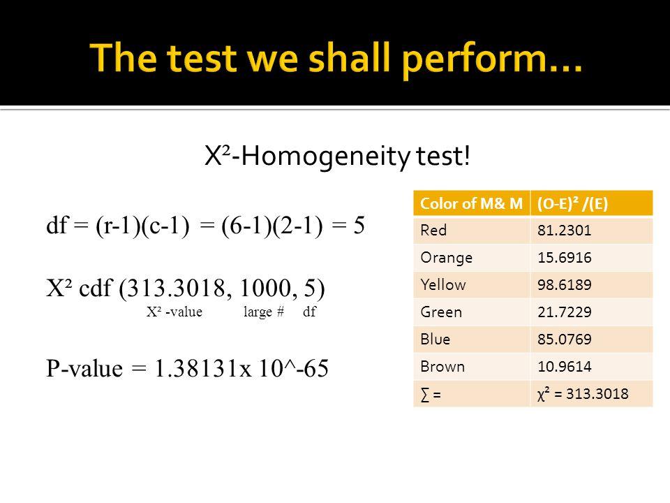 X ² -Homogeneity test! df = (r-1)(c-1) = (6-1)(2-1) = 5 X² cdf (313.3018, 1000, 5) X² -value large # df P-value = 1.38131x 10^-65 Color of M& M (O-E)²