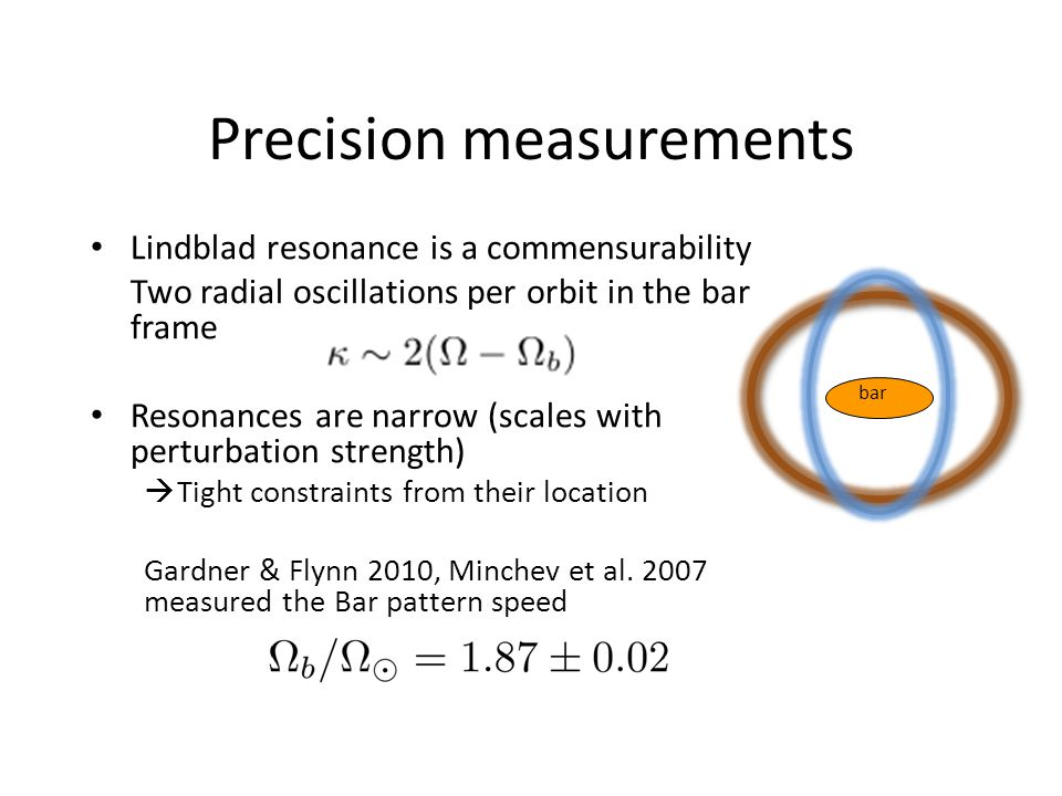 Precision measurements Lindblad resonance is a commensurability Two radial oscillations per orbit in the bar frame Resonances are narrow (scales with perturbation strength)  Tight constraints from their location Gardner & Flynn 2010, Minchev et al.
