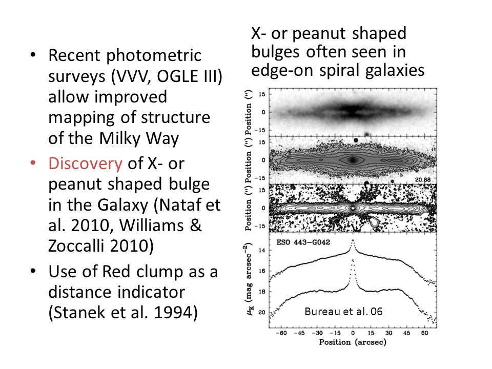 Recent photometric surveys (VVV, OGLE III) allow improved mapping of structure of the Milky Way Discovery of X- or peanut shaped bulge in the Galaxy (Nataf et al.