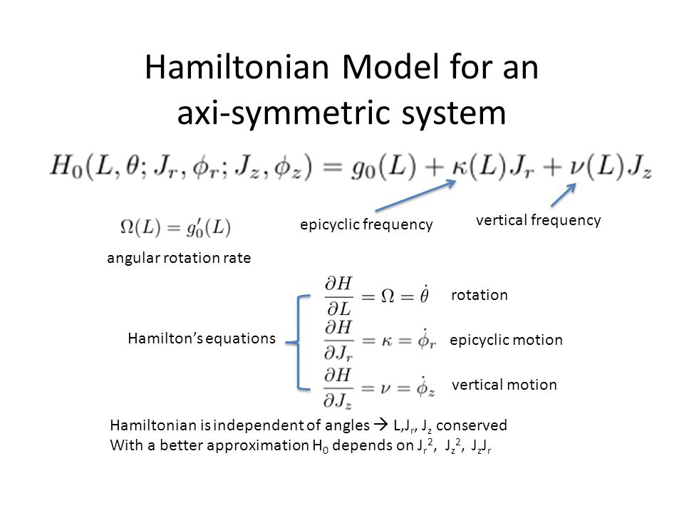 Hamiltonian Model for an axi-symmetric system angular rotation rate Hamiltonian is independent of angles  L,J r, J z conserved With a better approxim