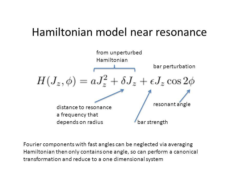 Hamiltonian model near resonance from unperturbed Hamiltonian bar perturbation distance to resonance a frequency that depends on radius resonant angle bar strength Fourier components with fast angles can be neglected via averaging Hamiltonian then only contains one angle, so can perform a canonical transformation and reduce to a one dimensional system