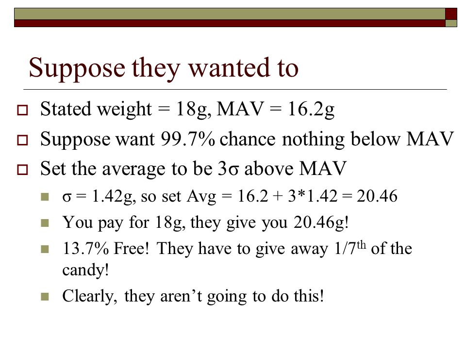 Suppose they wanted to  Stated weight = 18g, MAV = 16.2g  Suppose want 99.7% chance nothing below MAV  Set the average to be 3σ above MAV σ = 1.42g