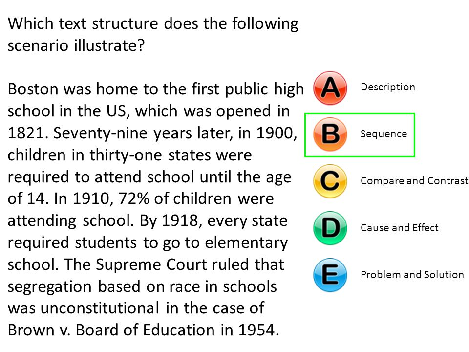 Which text structure does the following scenario illustrate.