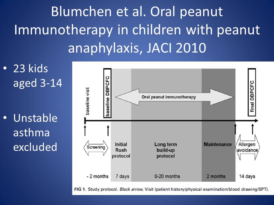 Blumchen et al.