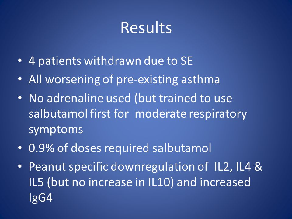 Results 4 patients withdrawn due to SE All worsening of pre-existing asthma No adrenaline used (but trained to use salbutamol first for moderate respiratory symptoms 0.9% of doses required salbutamol Peanut specific downregulation of IL2, IL4 & IL5 (but no increase in IL10) and increased IgG4
