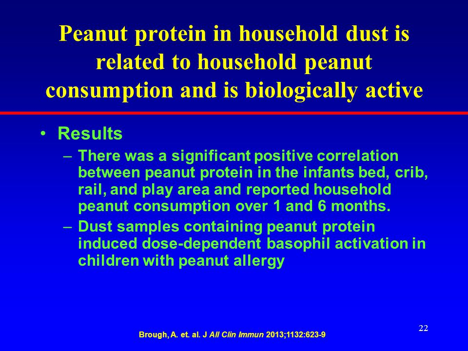22 Results –There was a significant positive correlation between peanut protein in the infants bed, crib, rail, and play area and reported household peanut consumption over 1 and 6 months.