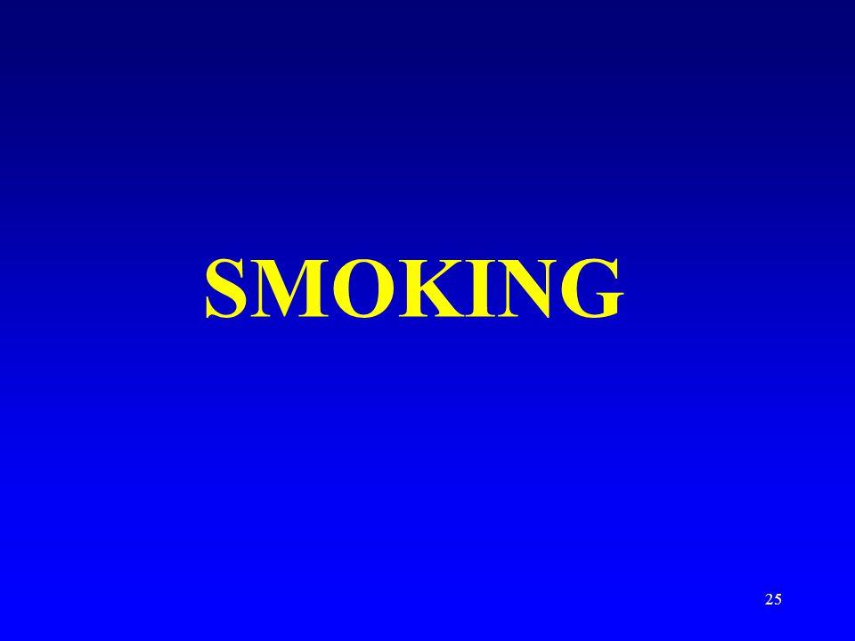 25 SMOKING