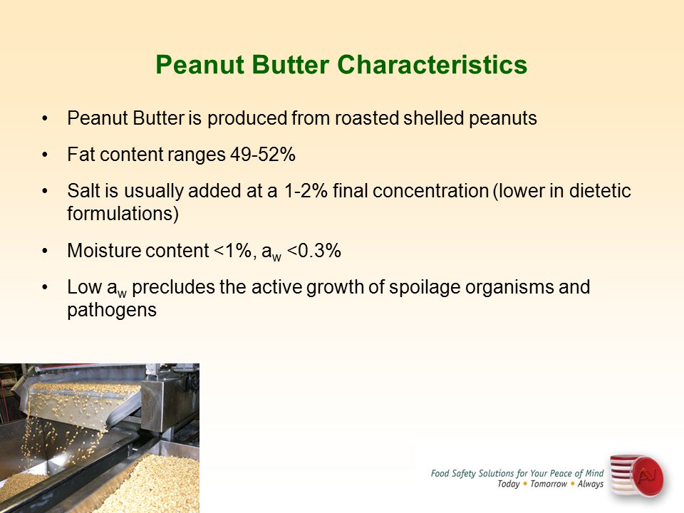 Peanut Butter is produced from roasted shelled peanuts Fat content ranges 49-52% Salt is usually added at a 1-2% final concentration (lower in dieteti