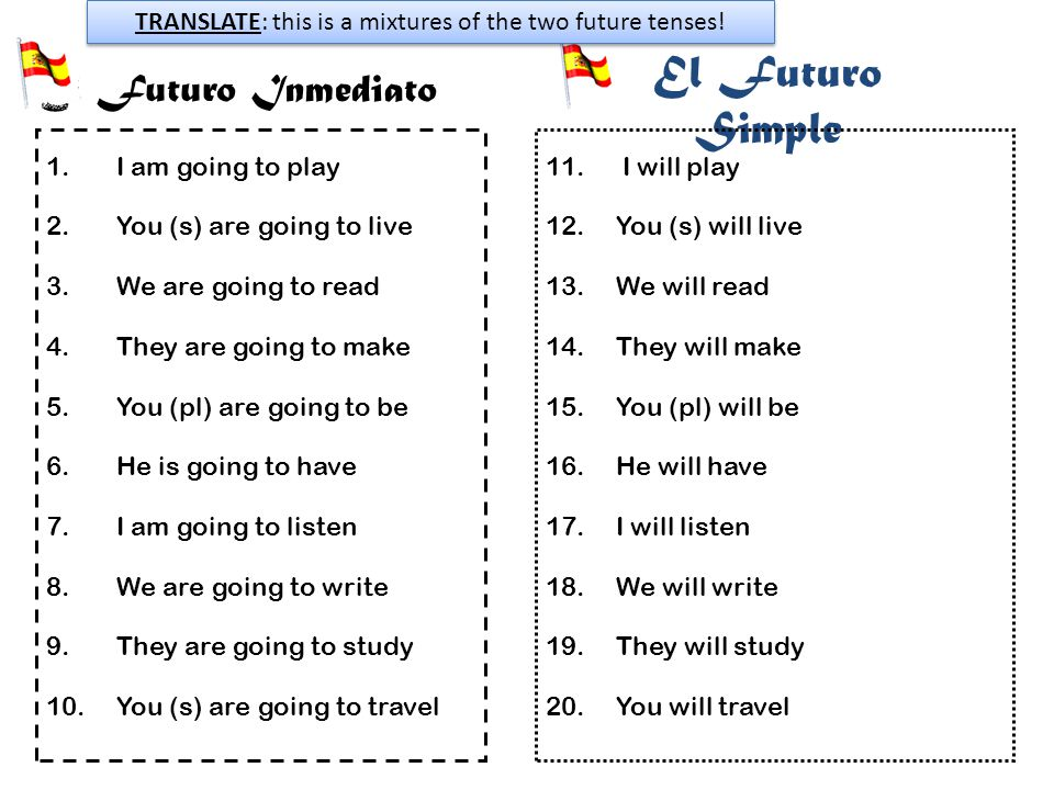 El Futuro Inmediato 1.I am going to play 2.You (s) are going to live 3.We are going to read 4.They are going to make 5.You (pl) are going to be 6.He is going to have 7.I am going to listen 8.We are going to write 9.They are going to study 10.You (s) are going to travel El Futuro Simple 11.