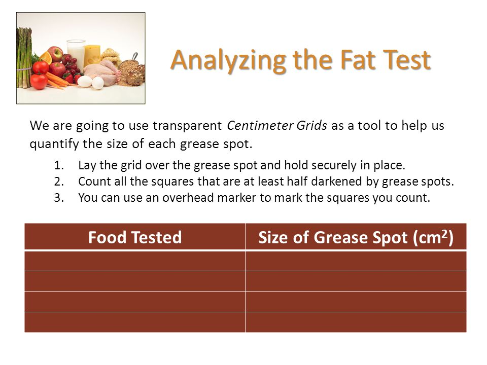 Analyzing the Fat Test We are going to use transparent Centimeter Grids as a tool to help us quantify the size of each grease spot. 1.Lay the grid ove