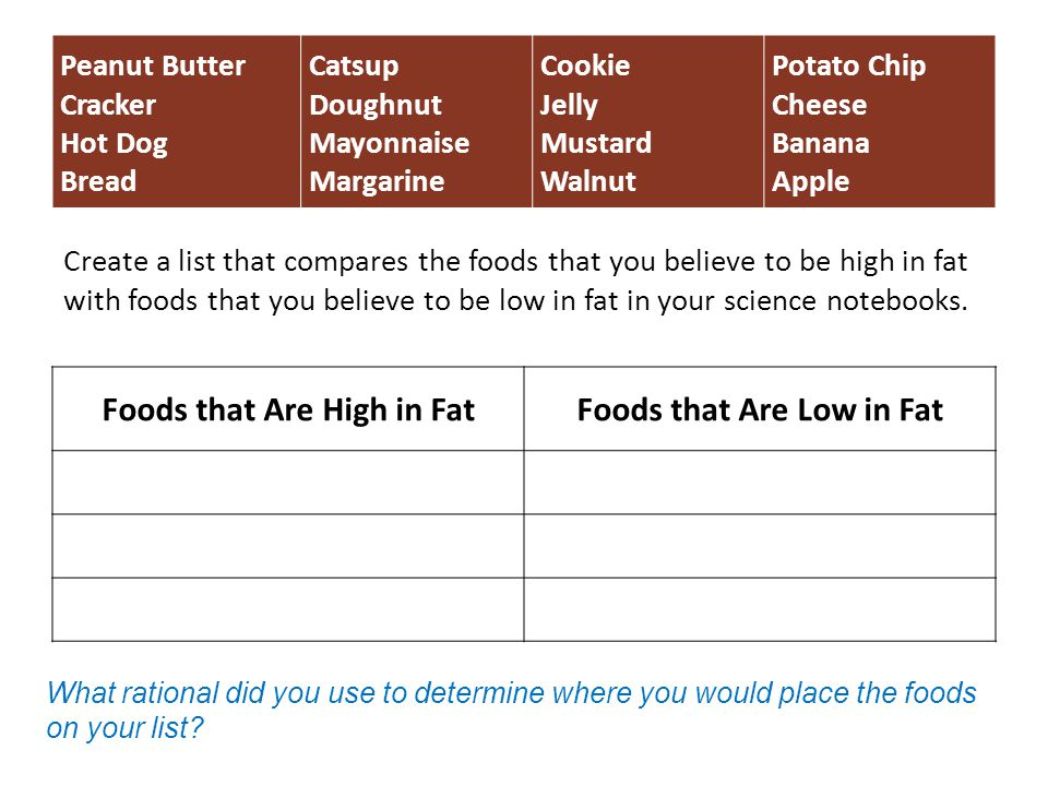 Making Meaning: How can we tell how much fat is in a particular food.