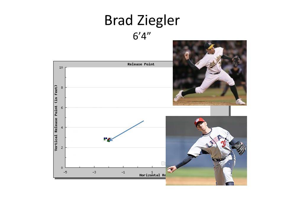 "Brad Ziegler 6'4"""