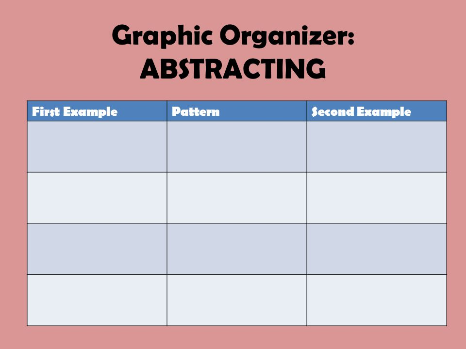 First ExamplePatternSecond Example Graphic Organizer: ABSTRACTING