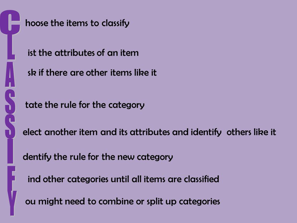 hoose the items to classify ist the attributes of an item sk if there are other items like it tate the rule for the category elect another item and it