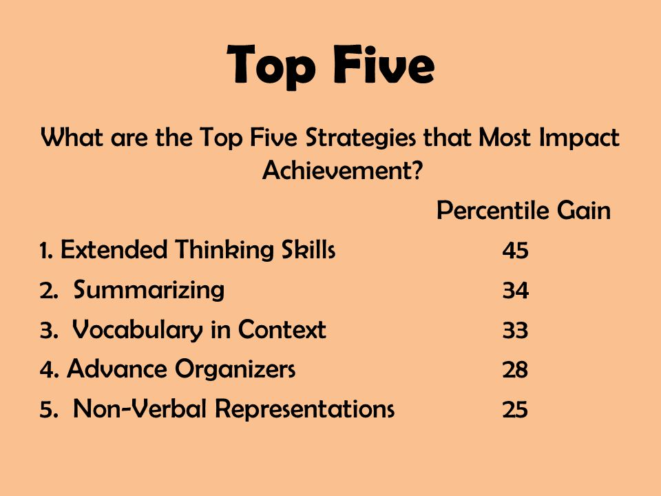 Top Five What are the Top Five Strategies that Most Impact Achievement? Percentile Gain 1. Extended Thinking Skills 45 2. Summarizing34 3. Vocabulary