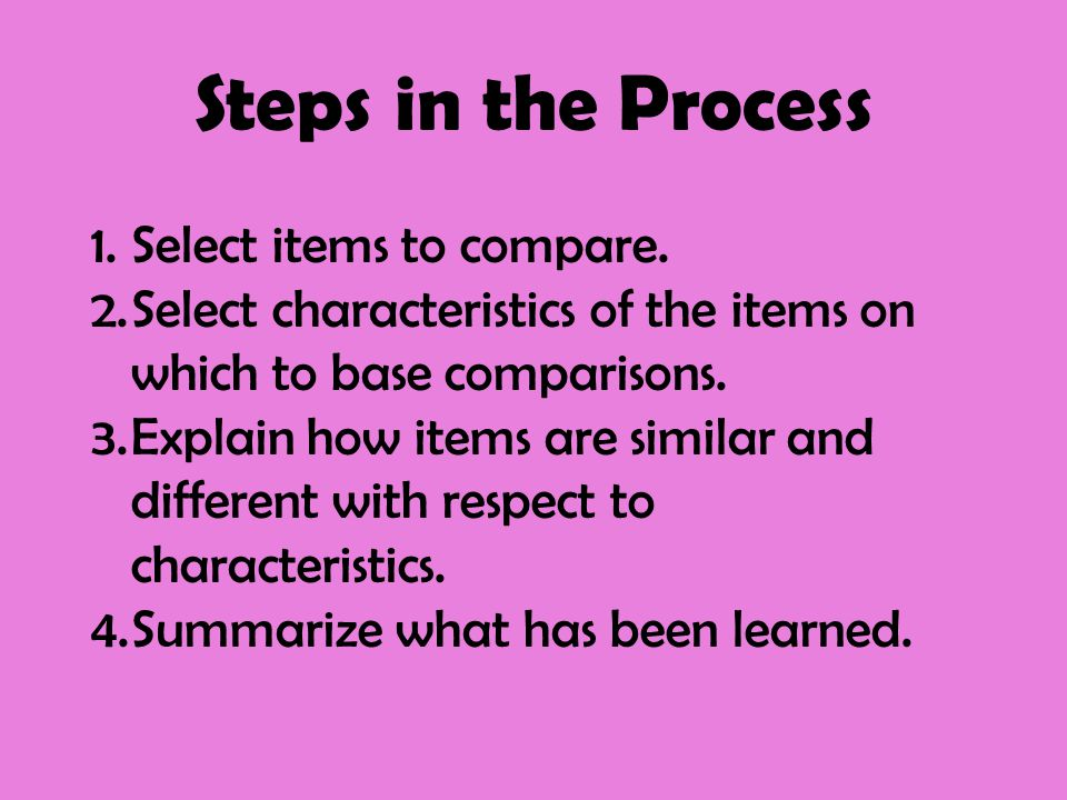 Steps in the Process 1.Select items to compare. 2.Select characteristics of the items on which to base comparisons. 3.Explain how items are similar an