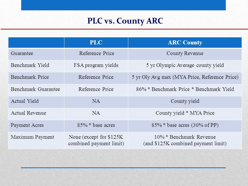 PLC vs.